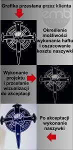 jak_powataje_naszywka2